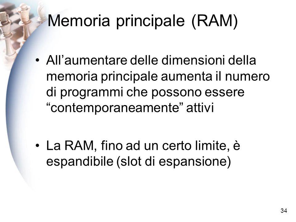 Memoria principale (RAM)