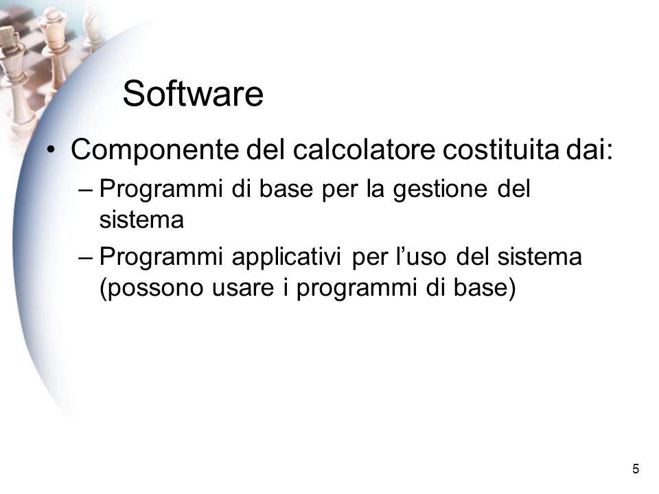 Software Componente del calcolatore costituita dai: