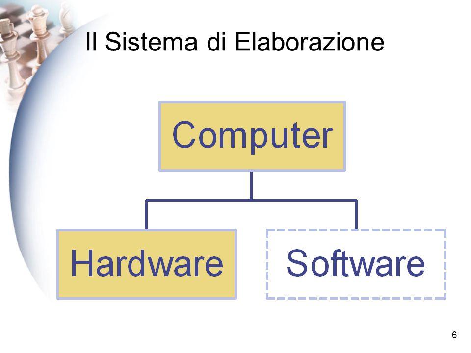 Il Sistema di Elaborazione