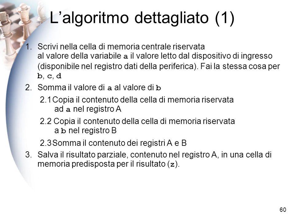 L'algoritmo dettagliato (1)