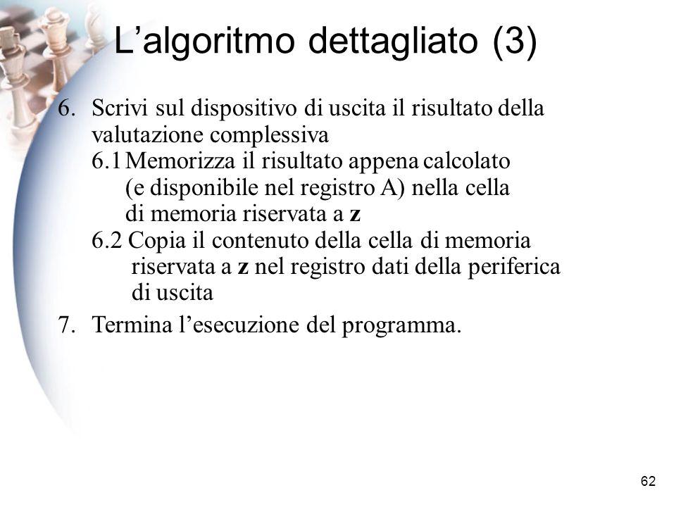 L'algoritmo dettagliato (3)