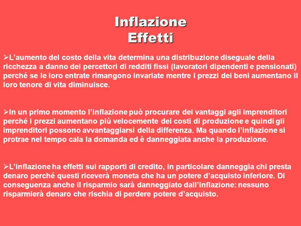 Inflazione Effetti