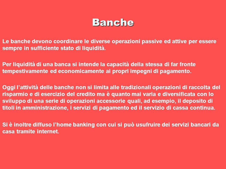 Banche Le banche devono coordinare le diverse operazioni passive ed attive per essere sempre in sufficiente stato di liquidità.