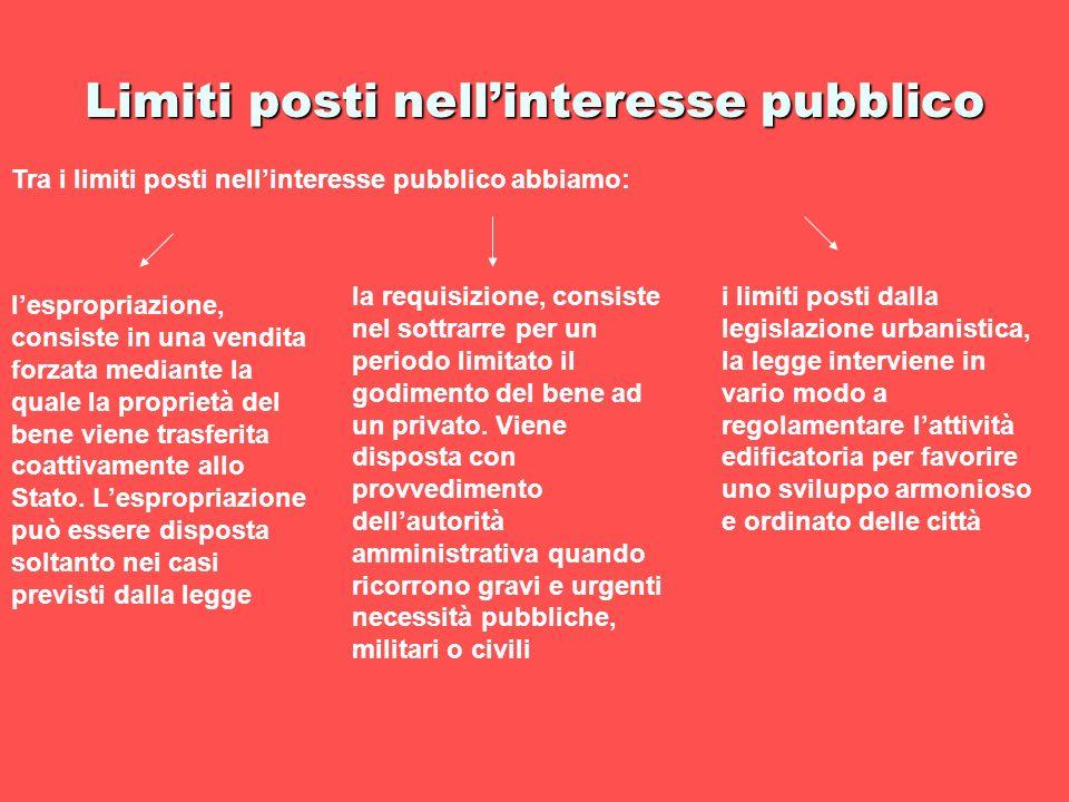 Limiti posti nell'interesse pubblico