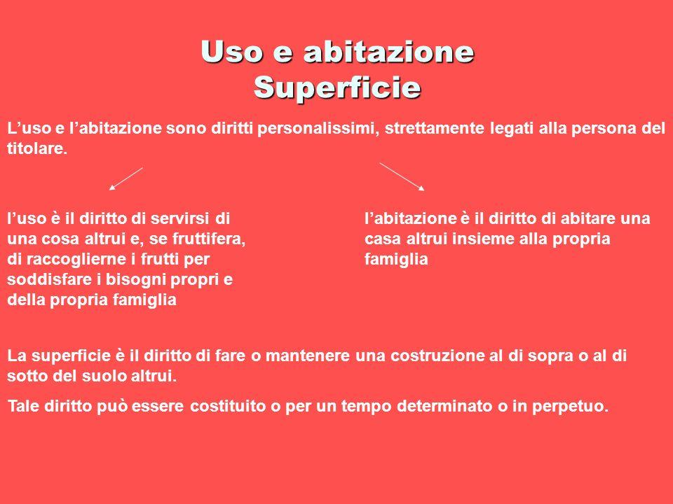 Uso e abitazione Superficie
