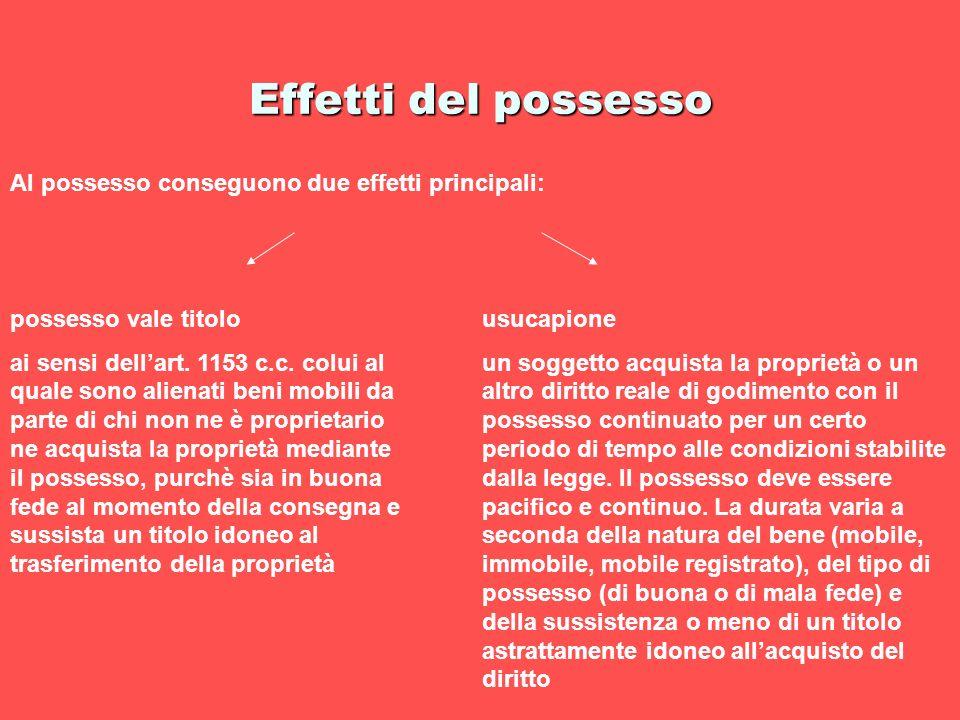 Effetti del possesso Al possesso conseguono due effetti principali: