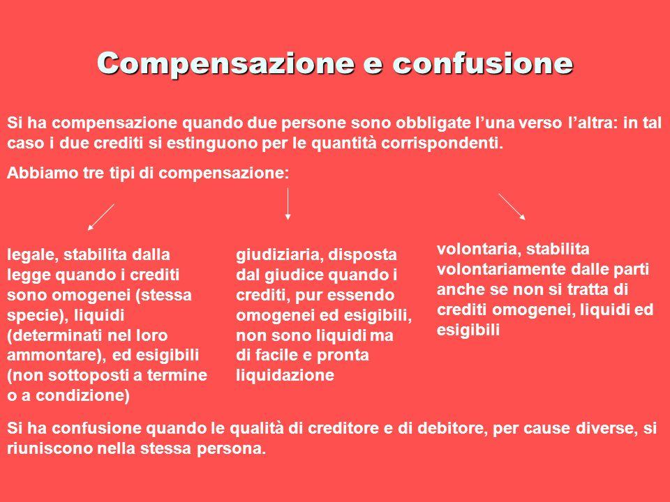 Compensazione e confusione