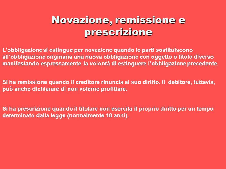 Novazione, remissione e prescrizione