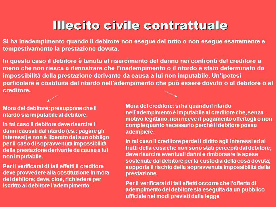 Illecito civile contrattuale