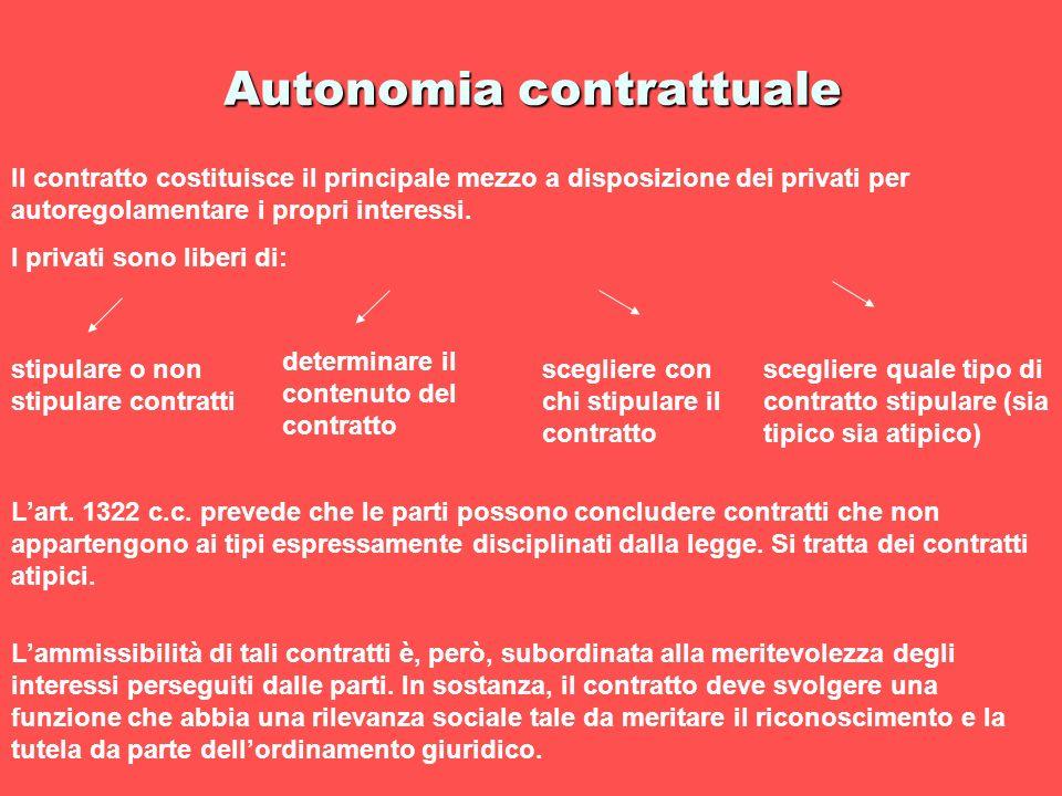 Autonomia contrattuale