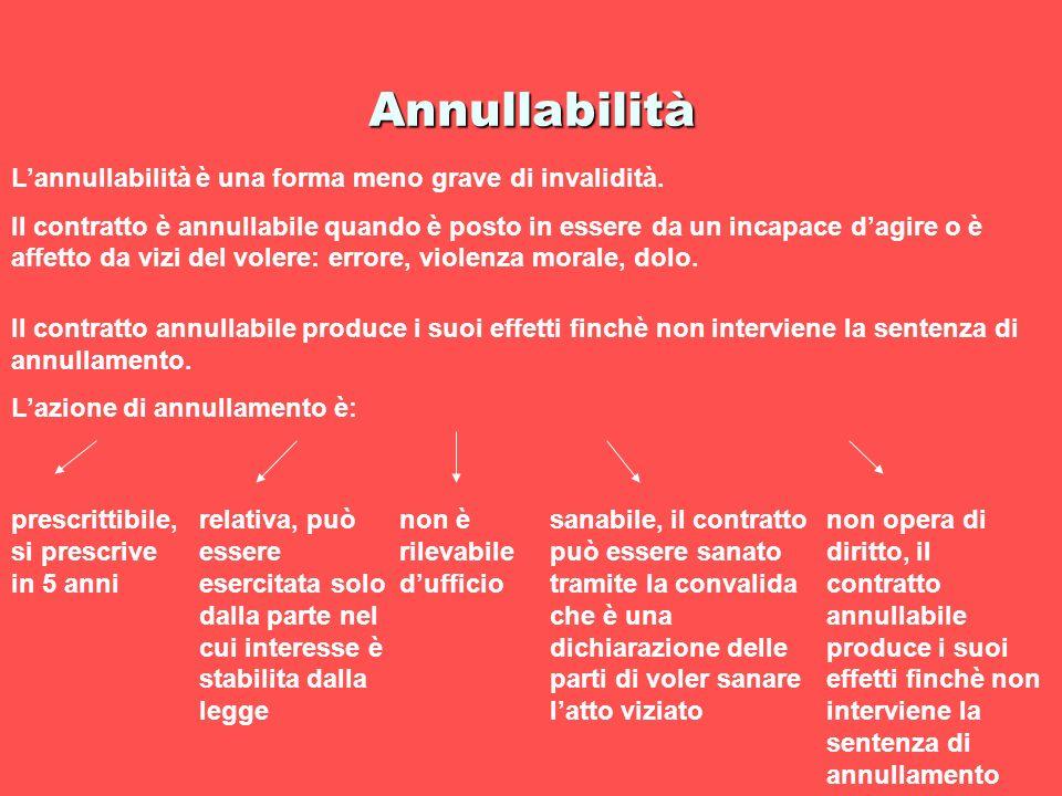 Annullabilità L'annullabilità è una forma meno grave di invalidità.