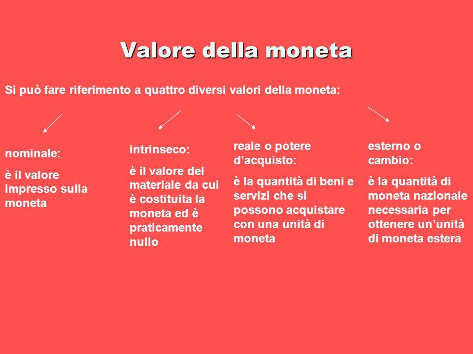 Valore della moneta Si può fare riferimento a quattro diversi valori della moneta: reale o potere d'acquisto: