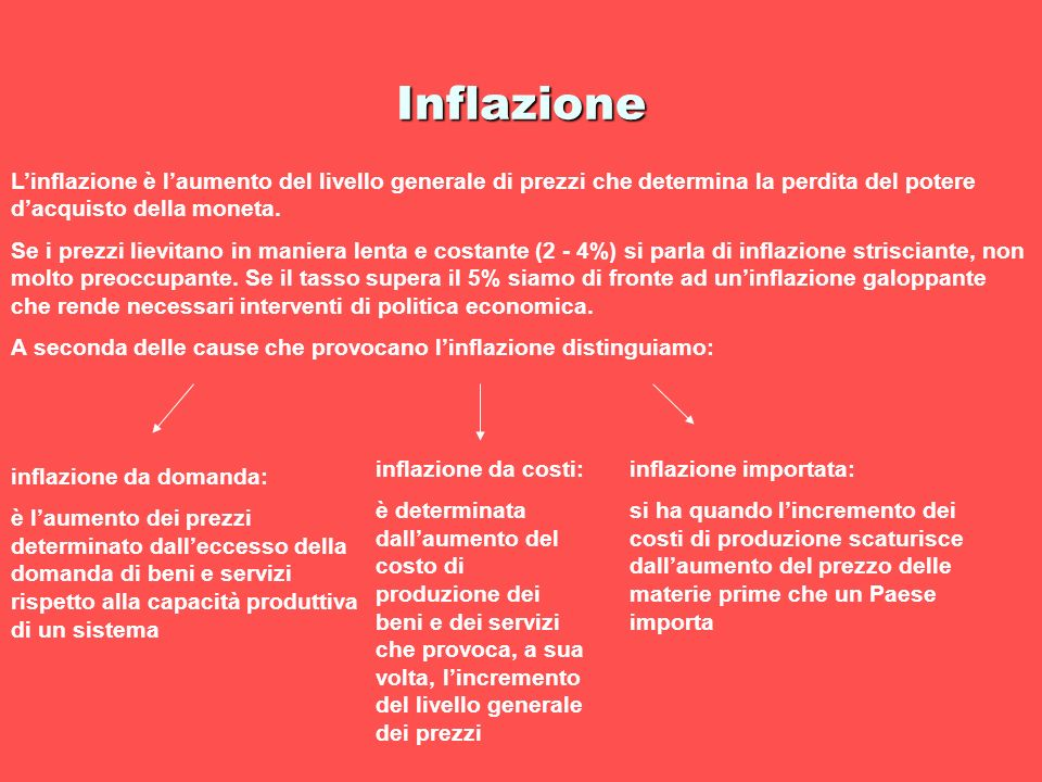 Inflazione L'inflazione è l'aumento del livello generale di prezzi che determina la perdita del potere d'acquisto della moneta.