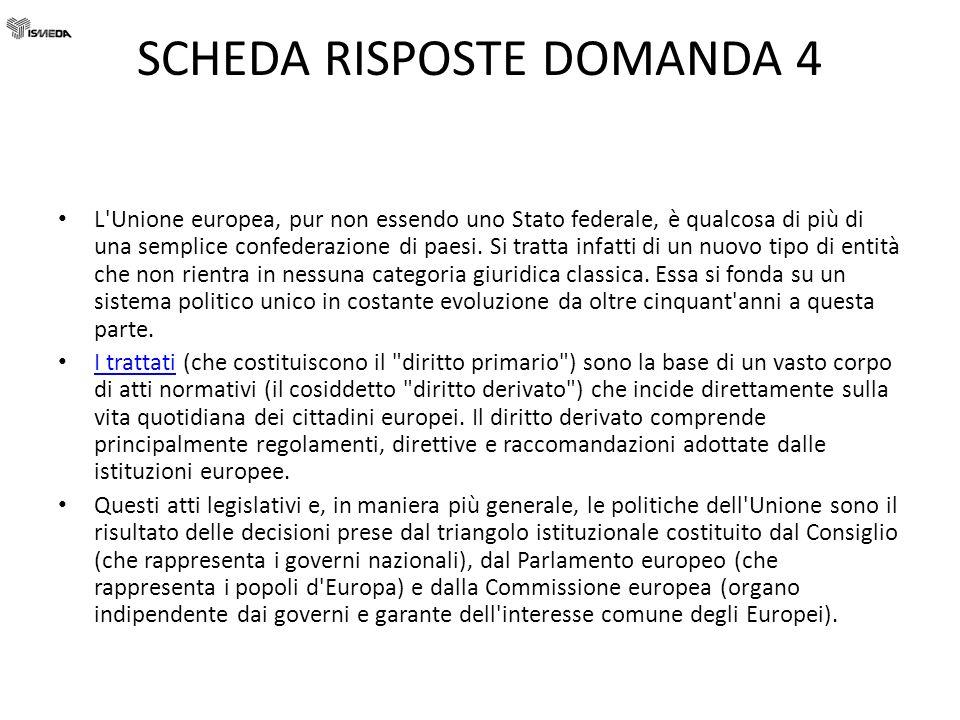 SCHEDA RISPOSTE DOMANDA 4