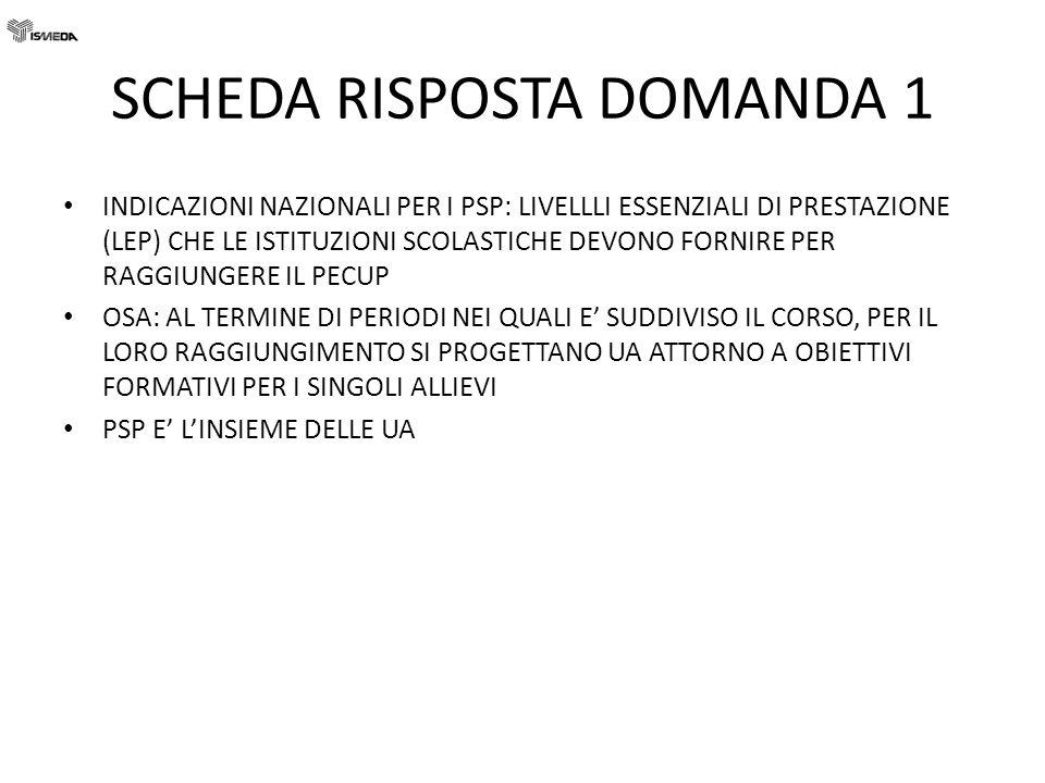 SCHEDA RISPOSTA DOMANDA 1