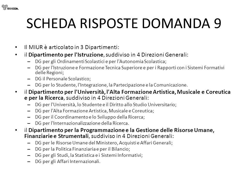 SCHEDA RISPOSTE DOMANDA 9