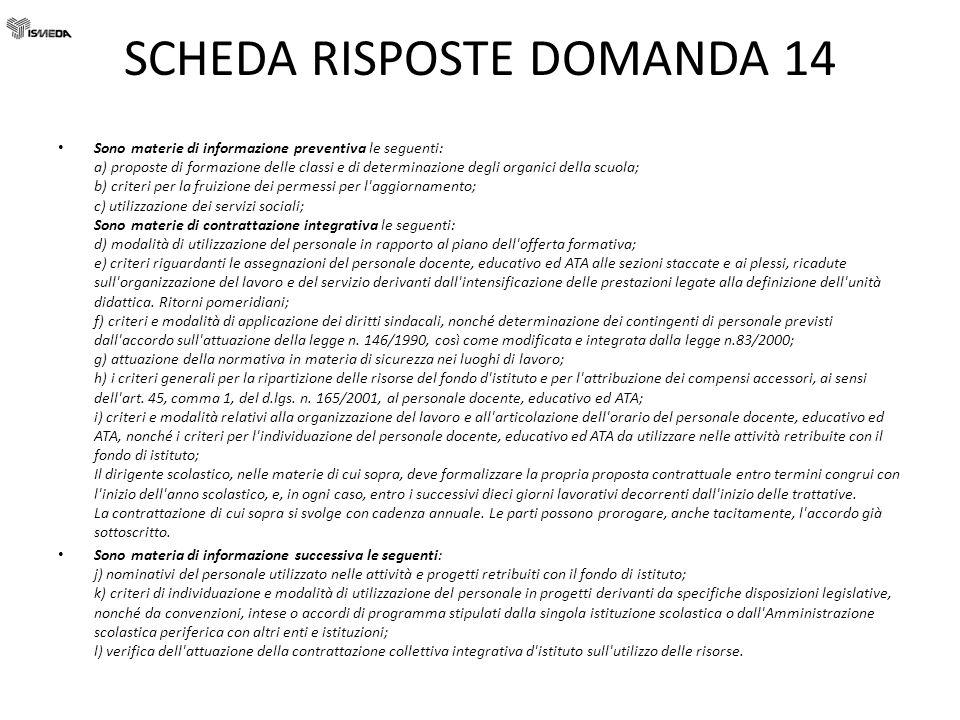SCHEDA RISPOSTE DOMANDA 14