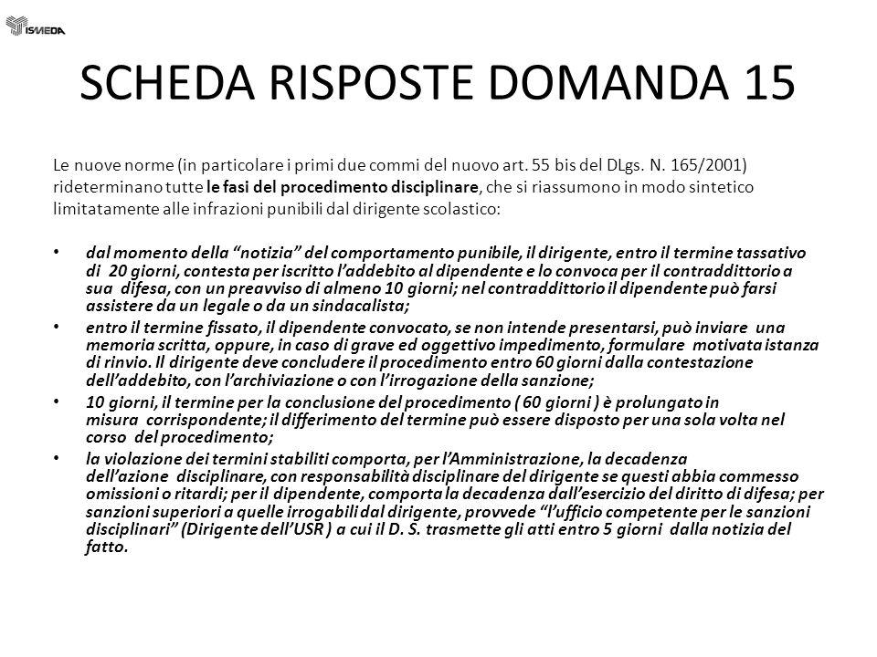 SCHEDA RISPOSTE DOMANDA 15