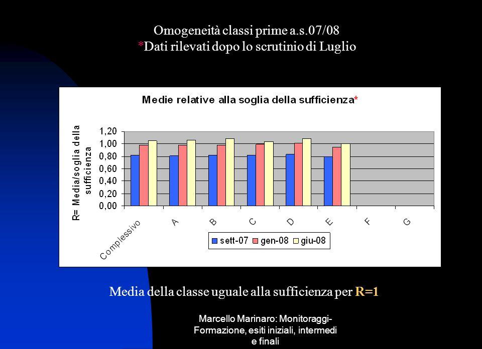 Omogeneità classi prime a.s.07/08