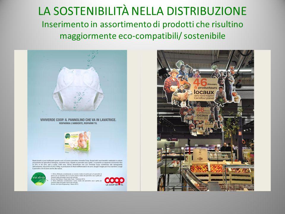 LA SOSTENIBILITÀ NELLA DISTRIBUZIONE Inserimento in assortimento di prodotti che risultino maggiormente eco-compatibili/ sostenibile