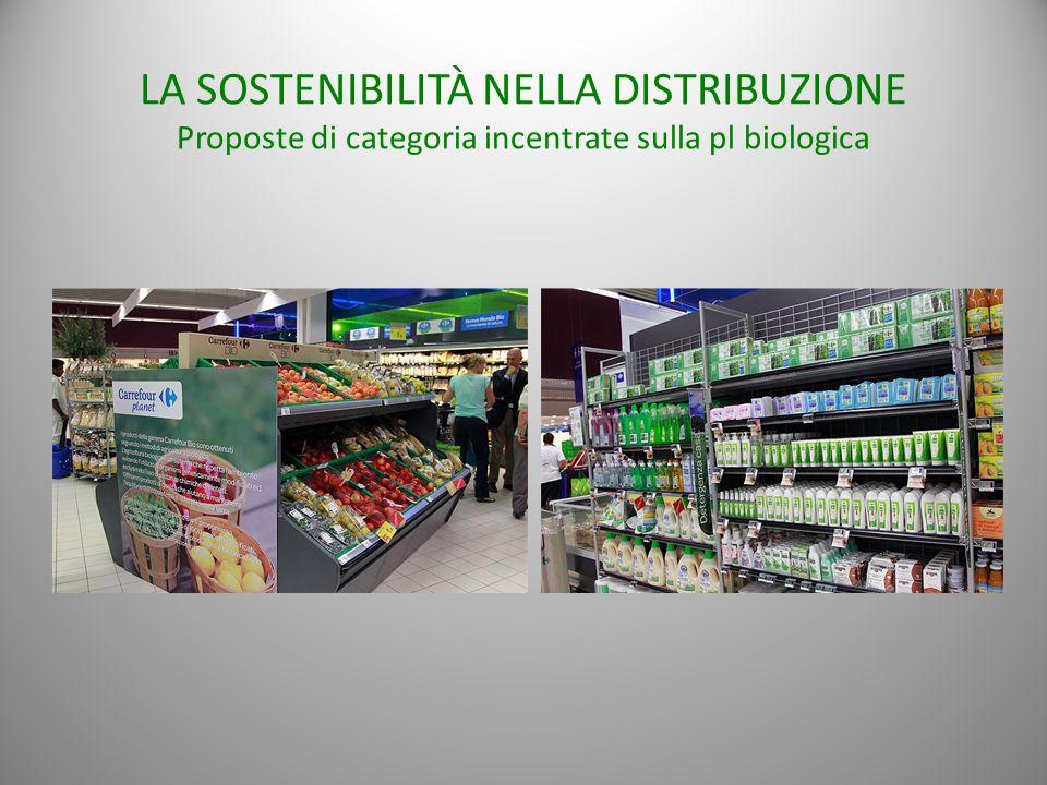 LA SOSTENIBILITÀ NELLA DISTRIBUZIONE Proposte di categoria incentrate sulla pl biologica