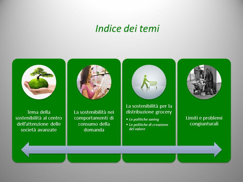 Indice dei temi Tema della sostenibilità al centro dell'attenzione delle società avanzate.