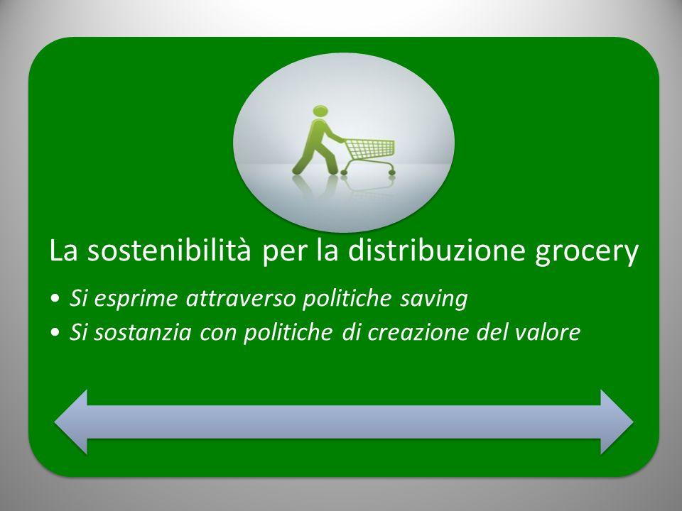 La sostenibilità per la distribuzione grocery