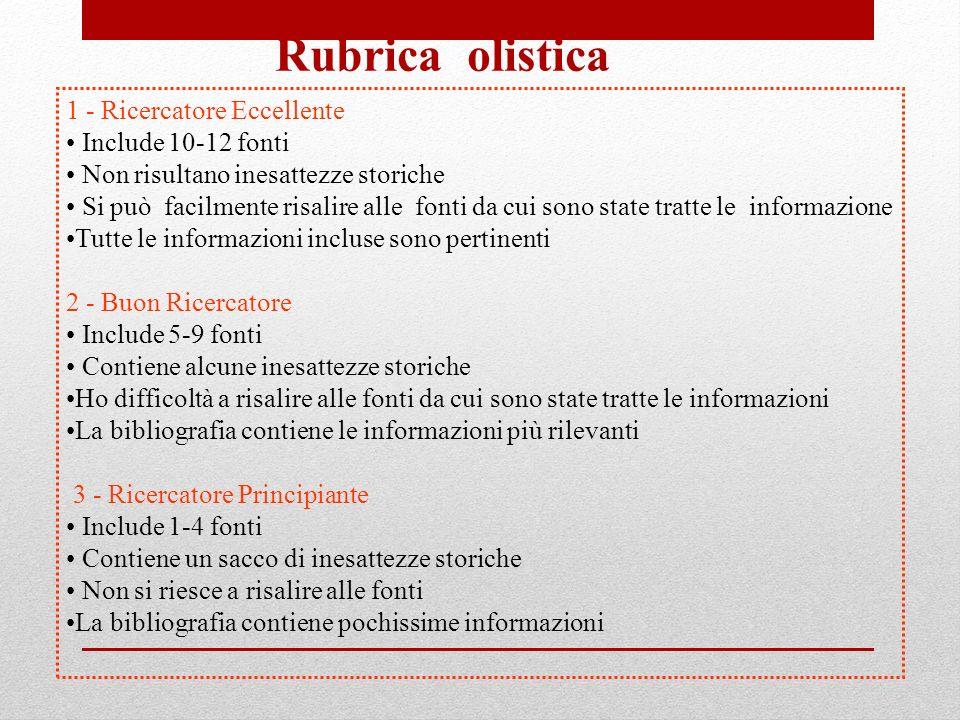 Rubrica olistica 1 - Ricercatore Eccellente Include 10-12 fonti
