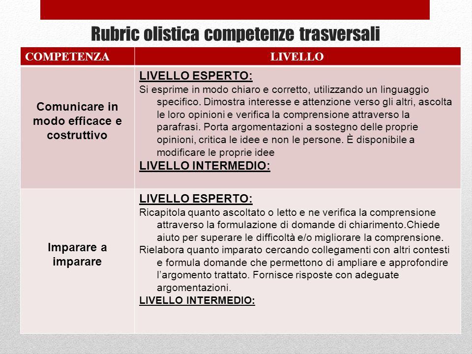 Rubric olistica competenze trasversali