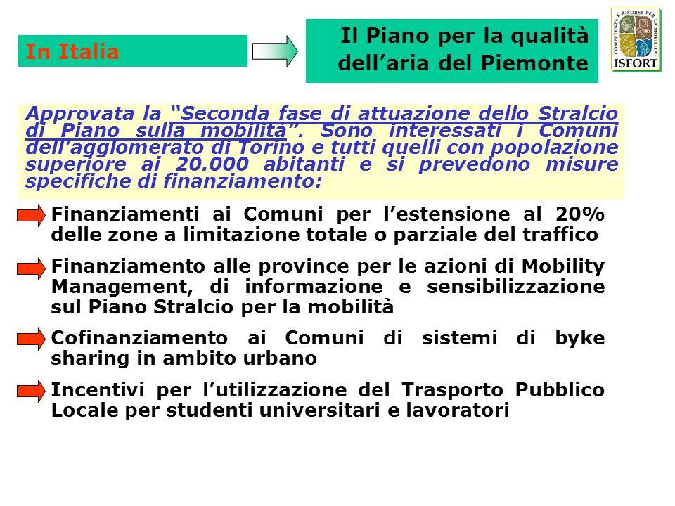 Il Piano per la qualità dell'aria del Piemonte In Italia