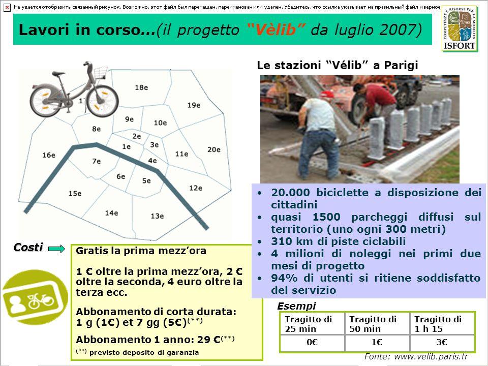 Lavori in corso…(il progetto Vèlib da luglio 2007)
