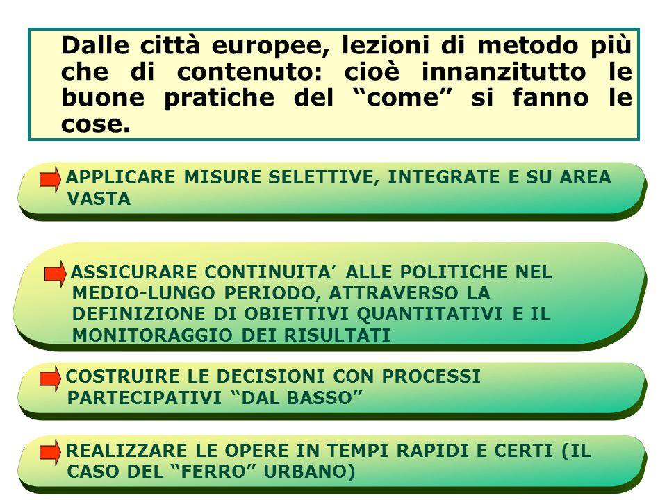 Dalle città europee, lezioni di metodo più che di contenuto: cioè innanzitutto le buone pratiche del come si fanno le cose.