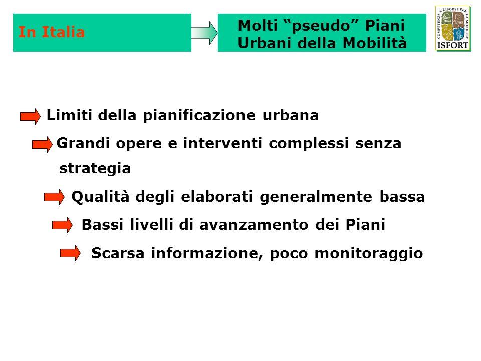 In ItaliaMolti pseudo Piani. Urbani della Mobilità. Limiti della pianificazione urbana. Grandi opere e interventi complessi senza strategia.