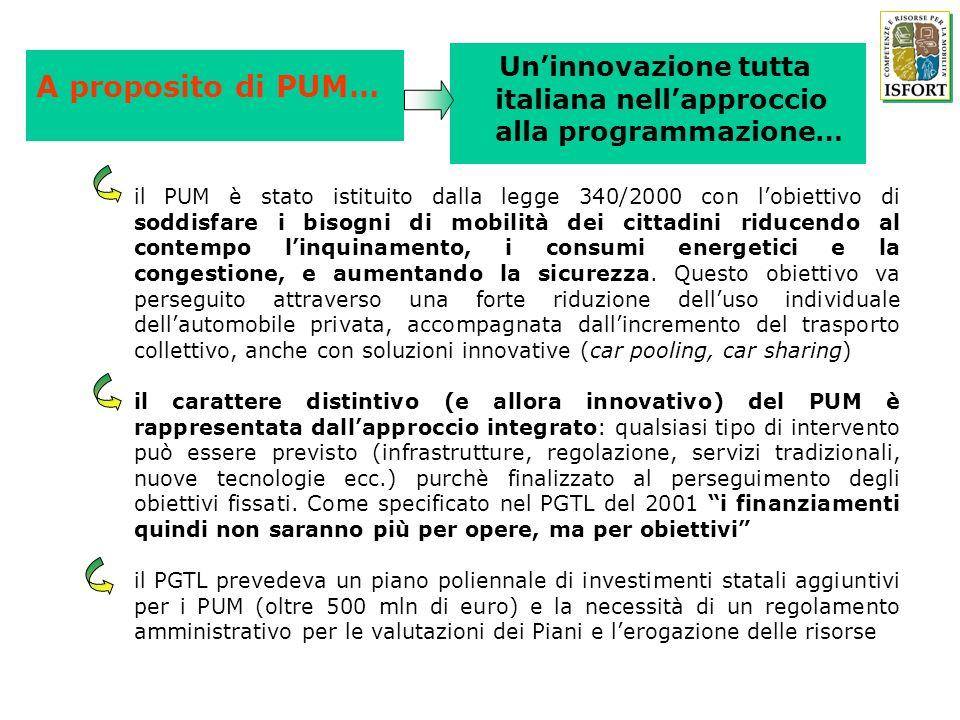 Un'innovazione tutta italiana nell'approccio alla programmazione…