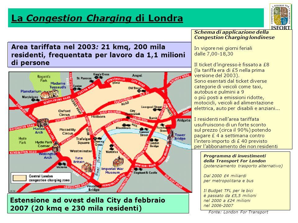 La Congestion Charging di Londra