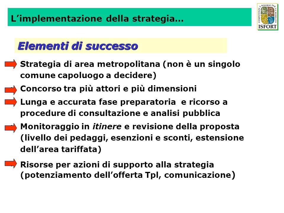 L'implementazione della strategia…