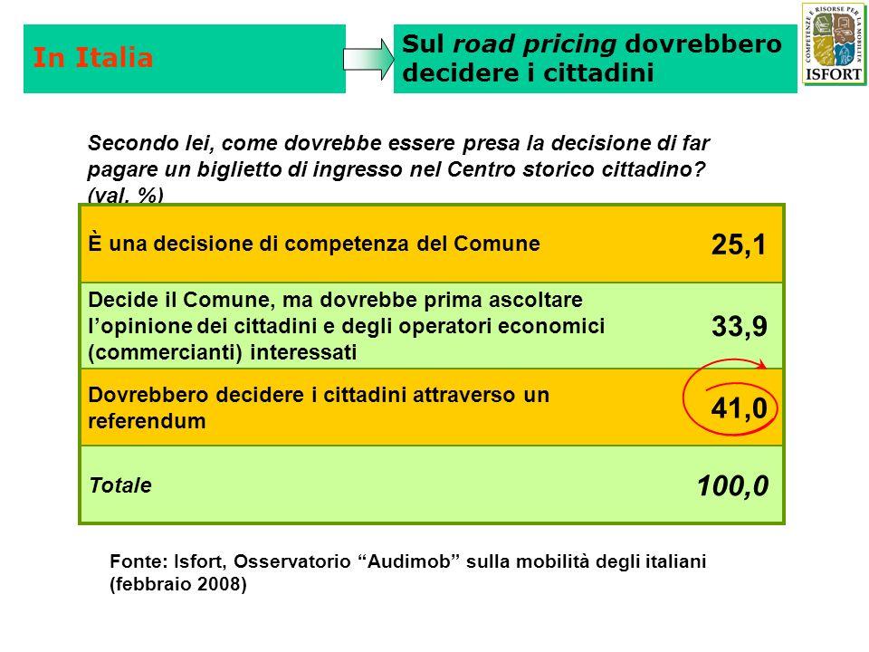 In Italia Sul road pricing dovrebbero decidere i cittadini.