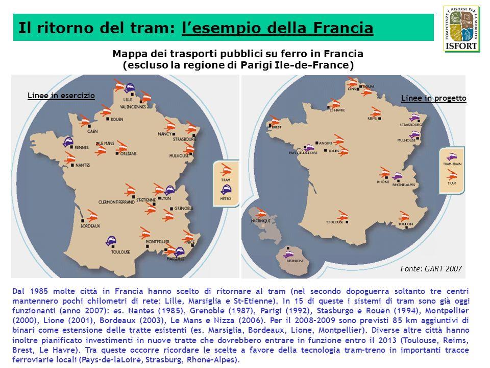 Il ritorno del tram: l'esempio della Francia