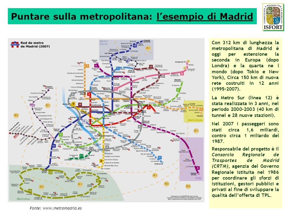 Puntare sulla metropolitana: l'esempio di Madrid