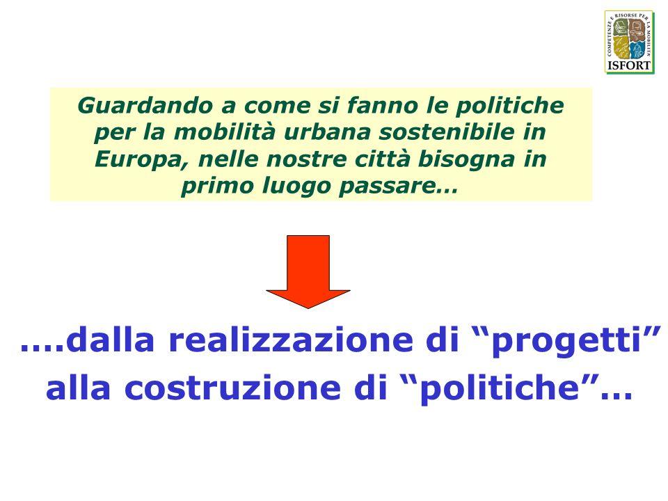….dalla realizzazione di progetti alla costruzione di politiche …