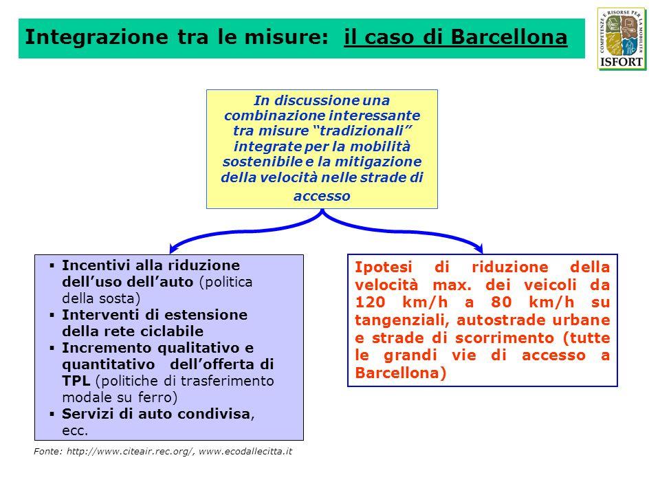 Integrazione tra le misure: il caso di Barcellona
