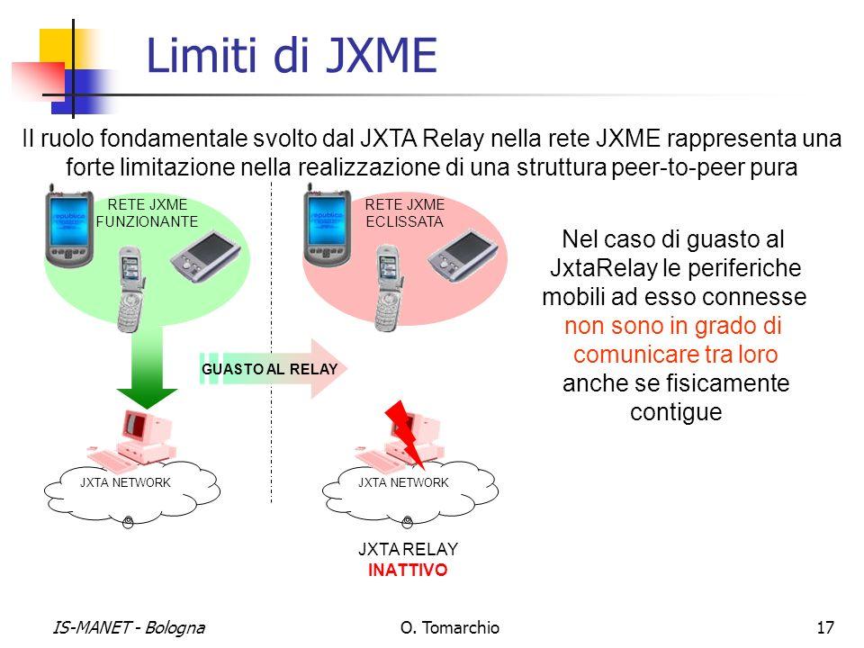 Limiti di JXME
