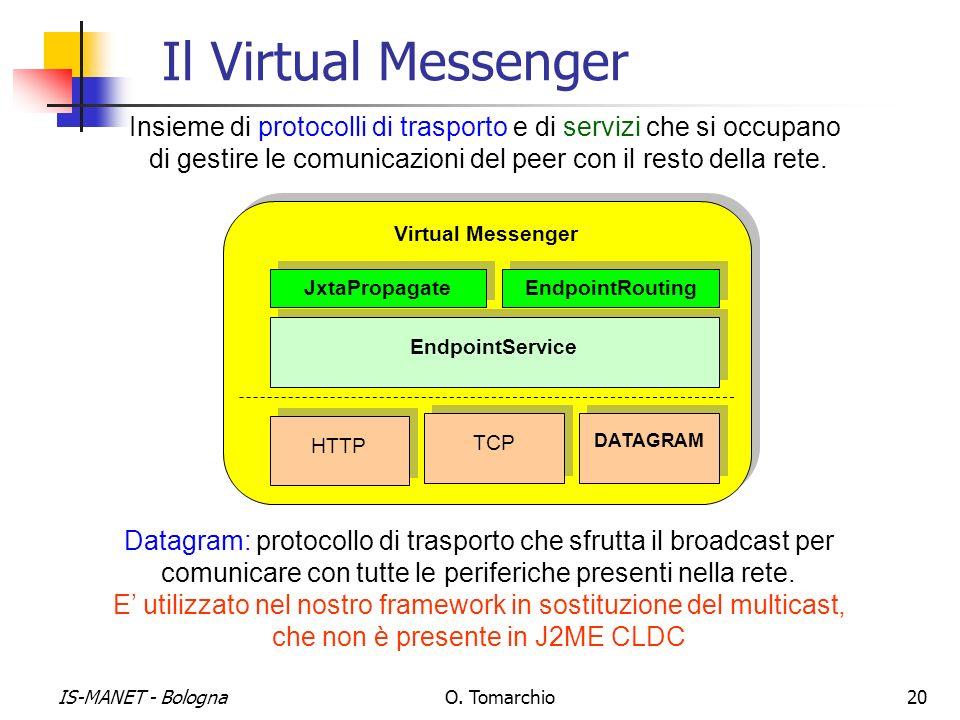 Il Virtual Messenger Insieme di protocolli di trasporto e di servizi che si occupano. di gestire le comunicazioni del peer con il resto della rete.