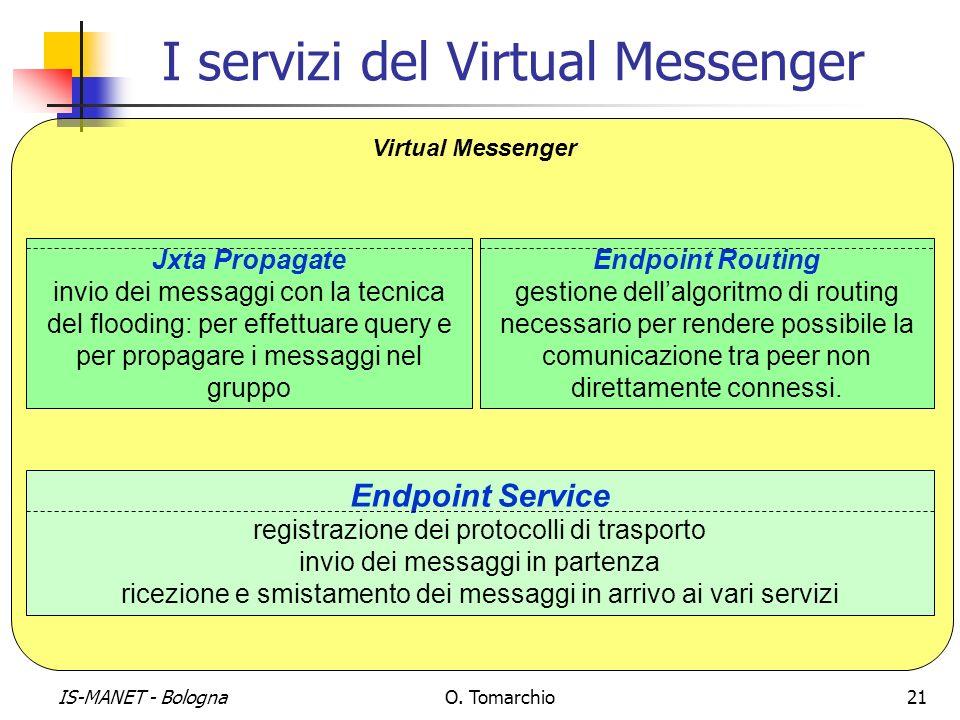 I servizi del Virtual Messenger