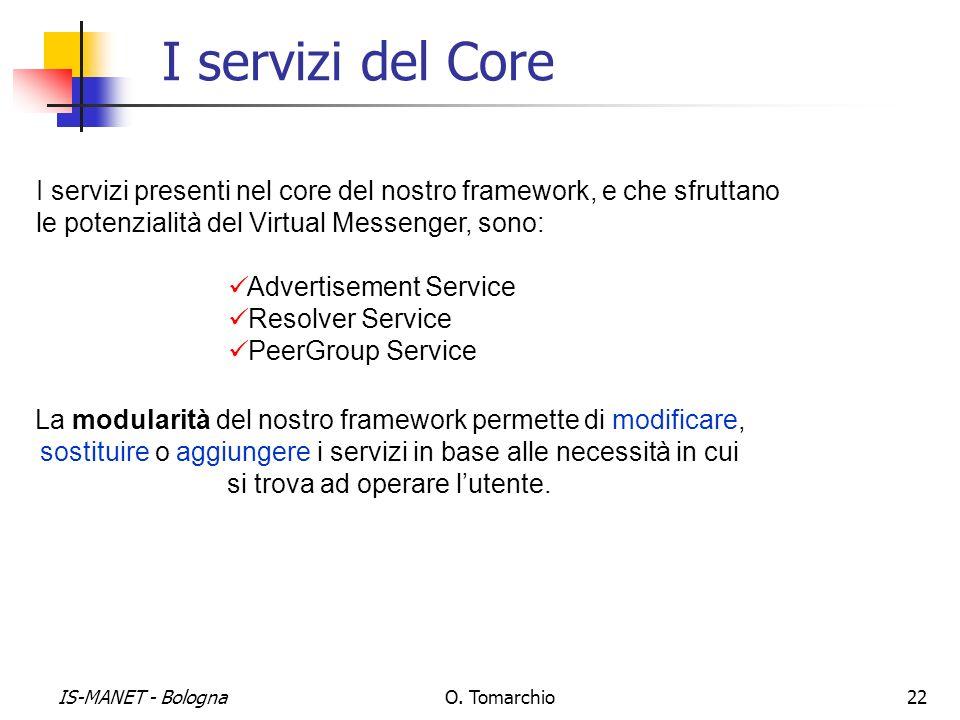 I servizi del Core I servizi presenti nel core del nostro framework, e che sfruttano. le potenzialità del Virtual Messenger, sono: