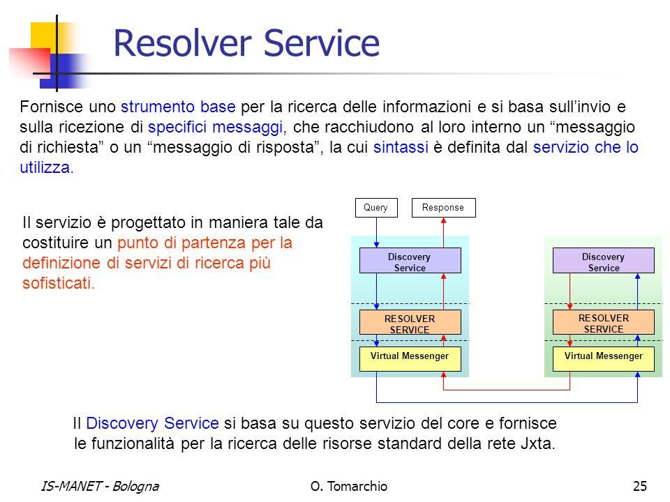 Resolver Service