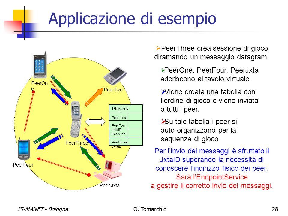 Applicazione di esempio