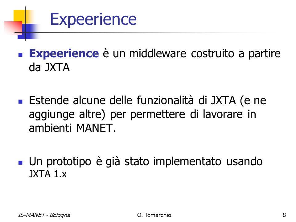 Expeerience Expeerience è un middleware costruito a partire da JXTA
