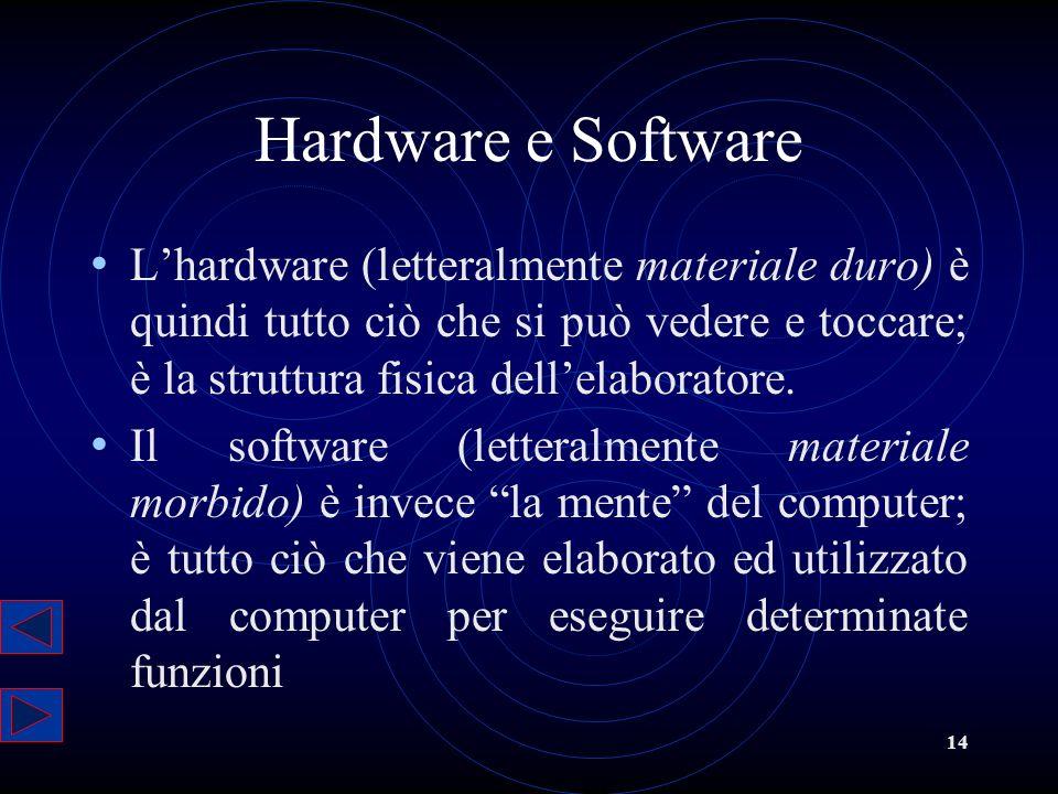 Hardware e Software L'hardware (letteralmente materiale duro) è quindi tutto ciò che si può vedere e toccare; è la struttura fisica dell'elaboratore.
