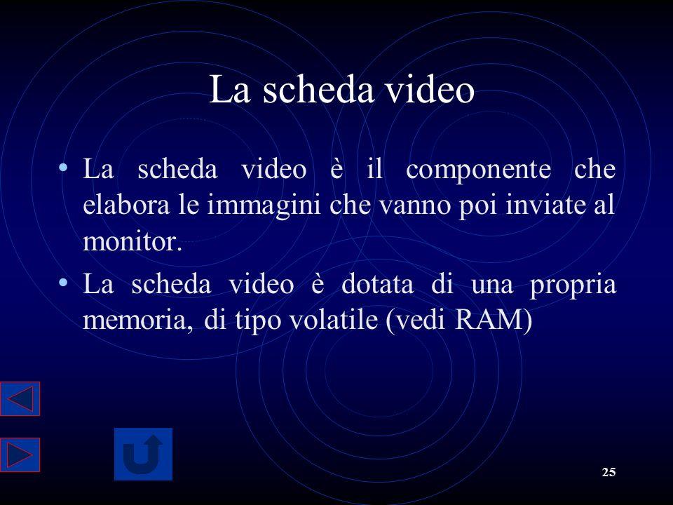 La scheda video La scheda video è il componente che elabora le immagini che vanno poi inviate al monitor.
